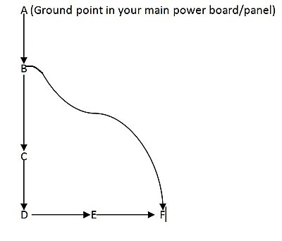 Click image for larger version.  Name:Ground Loop.jpg Views:727 Size:23.5 KB ID:37338