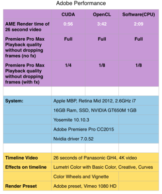 Click image for larger version.  Name:Adobe+OpenCL+Performance+Shock.png Views:1 Size:147.4 KB ID:39684