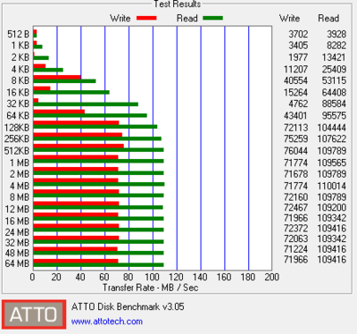 Click image for larger version.  Name:ATTO_Test.PNG Views:5 Size:14.0 KB ID:38328
